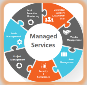 OnPoint IT Solutions Managed Services